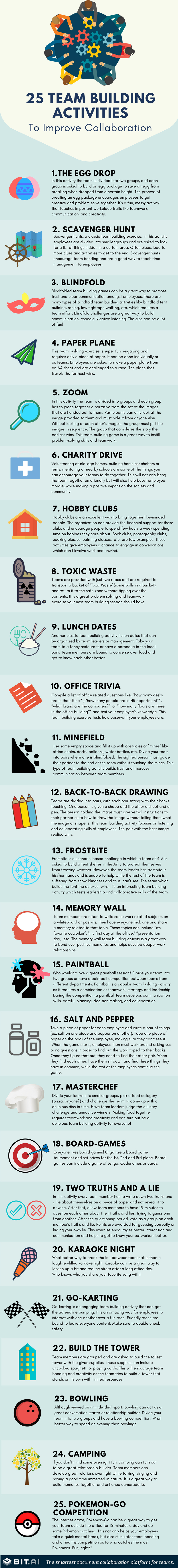 25 Team Building Activities Infographic