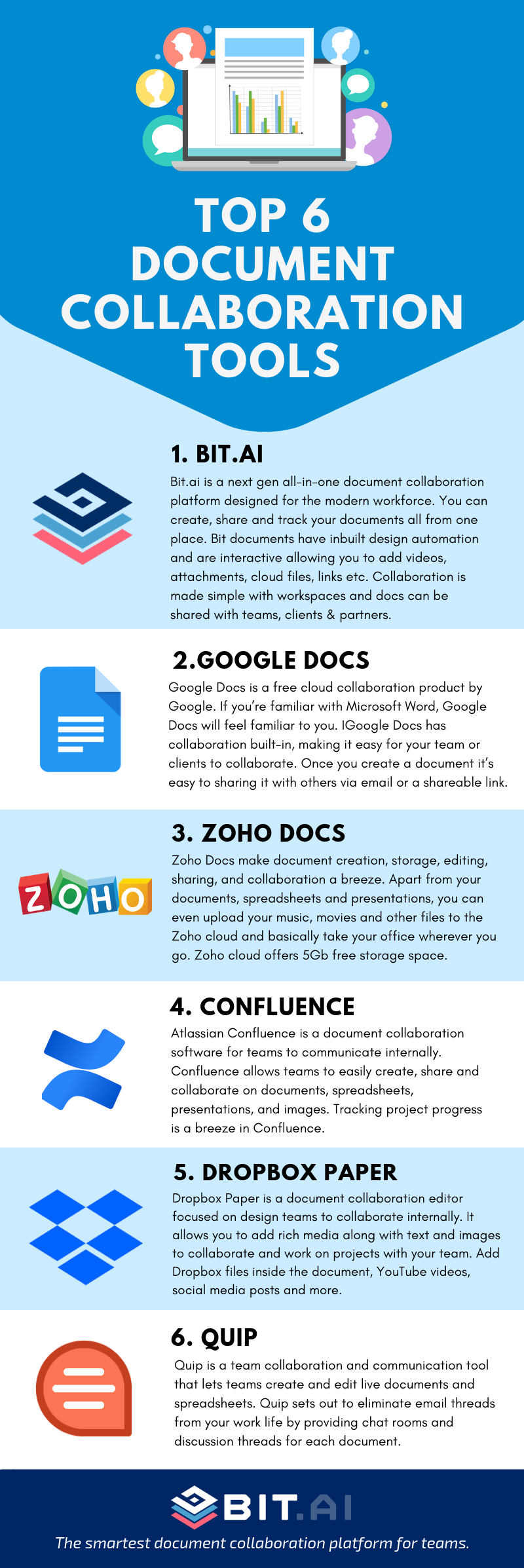 Document collaboration tools infographic