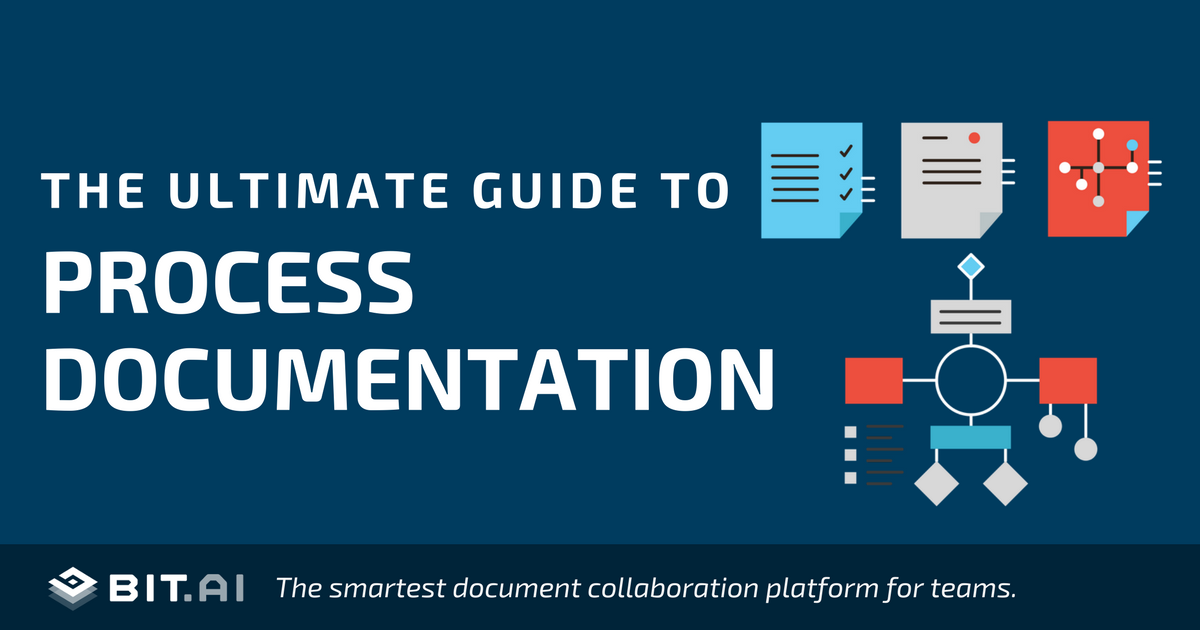 What Is Process Documentation An Ultimate Guide Template Included - Process documentation guide