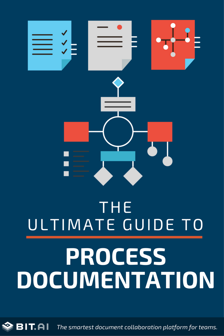 The Ultimate Guide To Process Documentation? Free Template