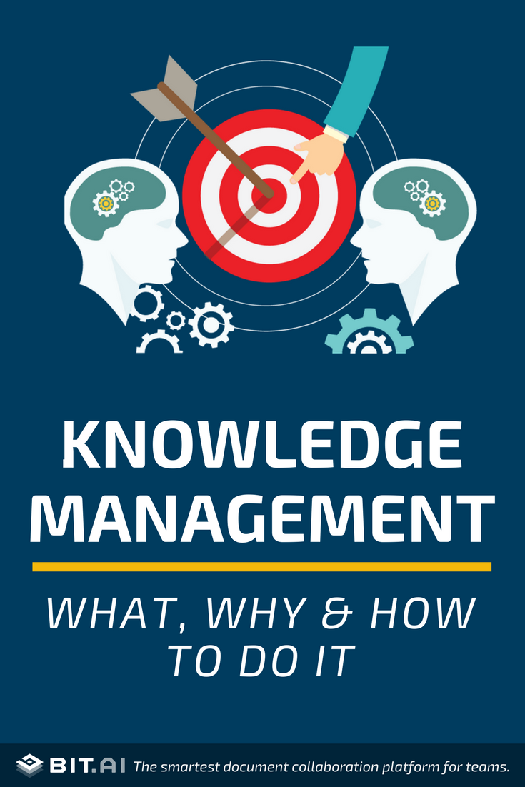 Knowledge Management: What, Why & How To Do It - Pin