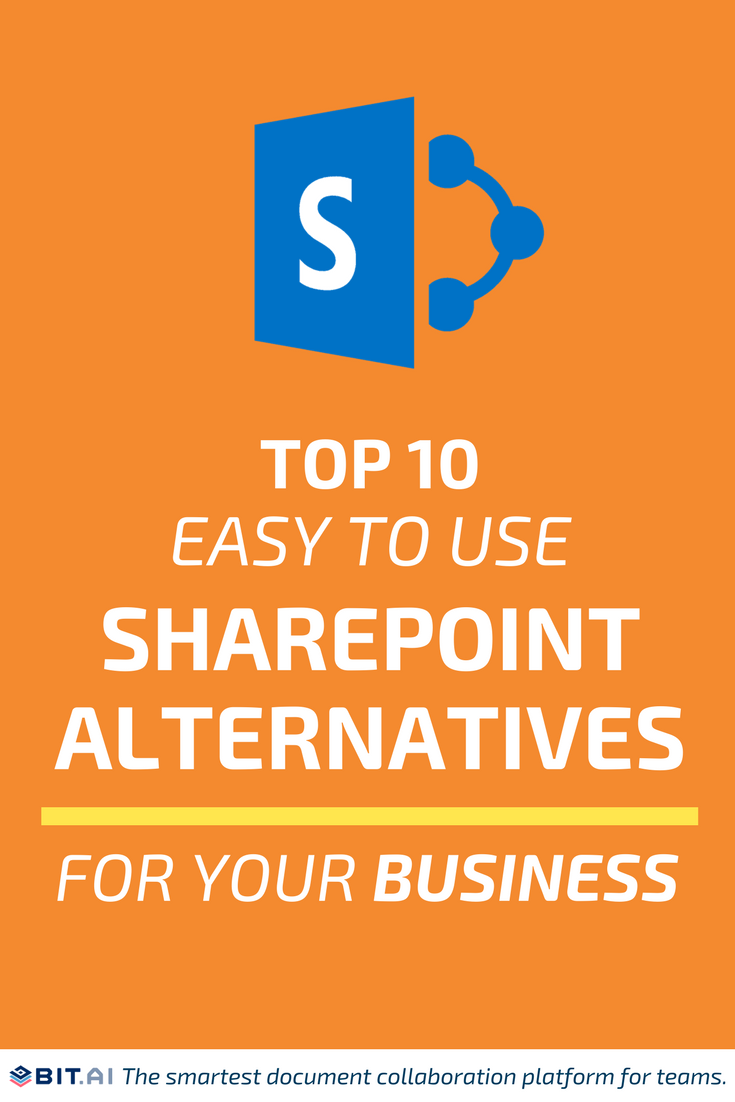 Sharepoint Alternatives Banner