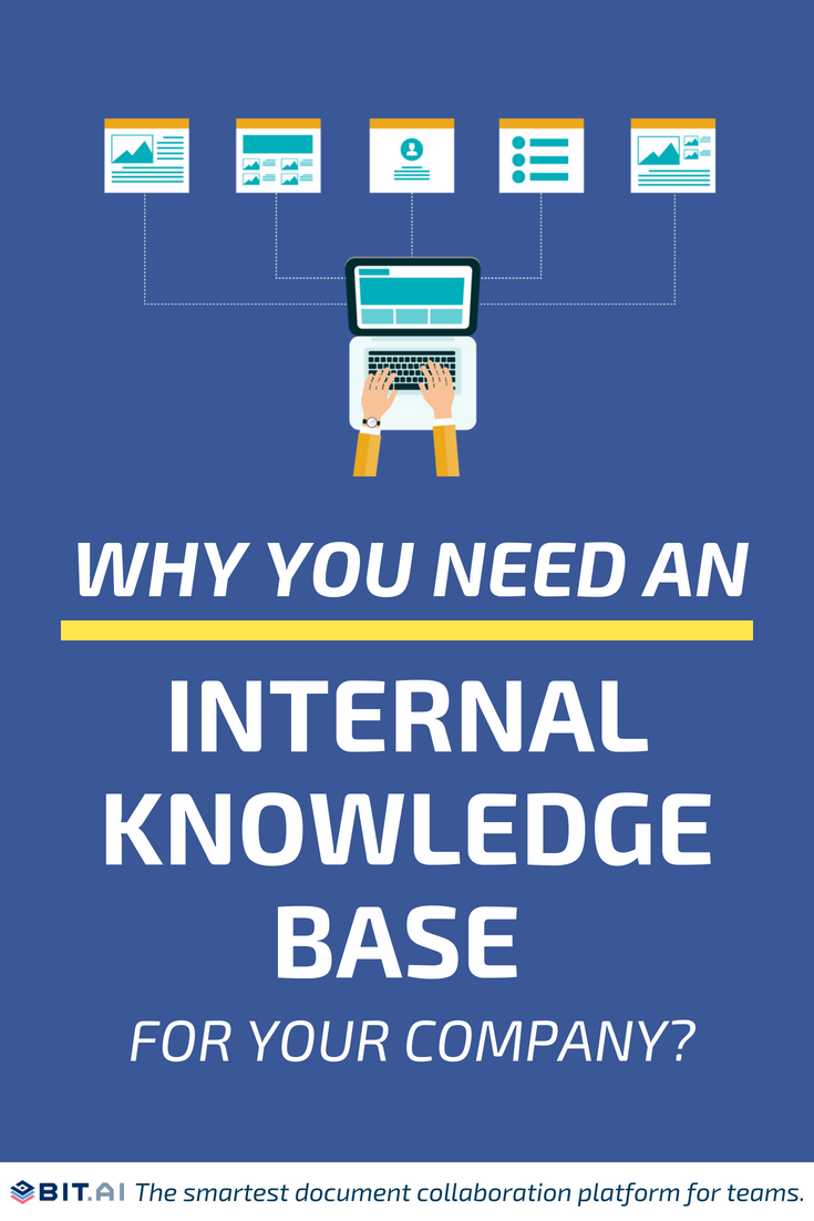 Internal knowledge base for a company