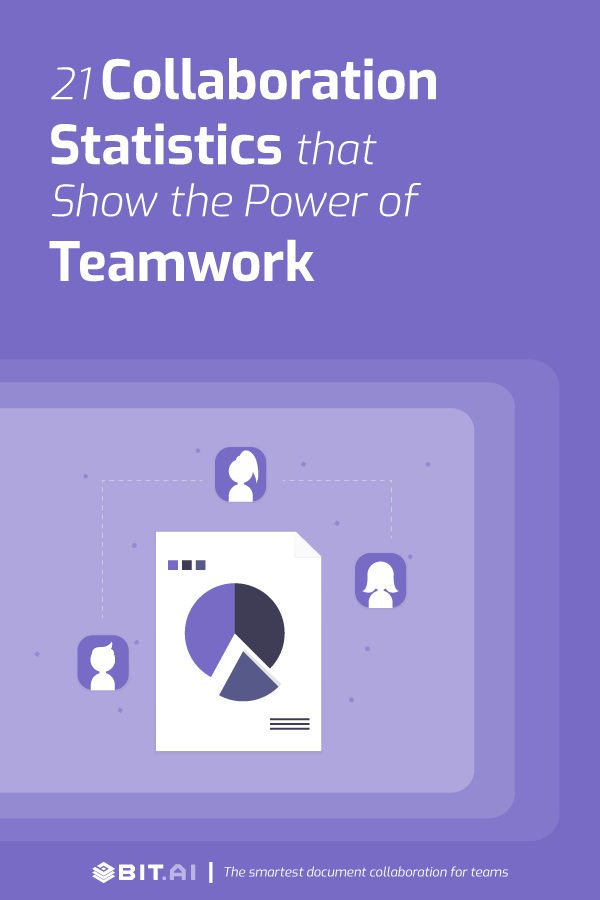 21-Collaboration-Statistics-that-Show-the-Power-of-Teamwork-Pinterest