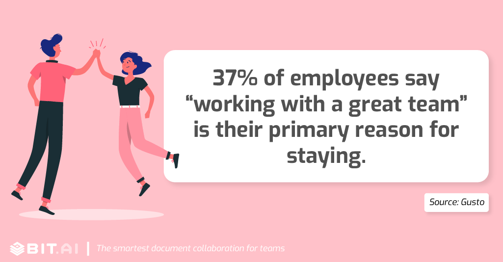 "Collaboration statistic: 37% of employees say ""working with a great team"" is their primary reason for staying."