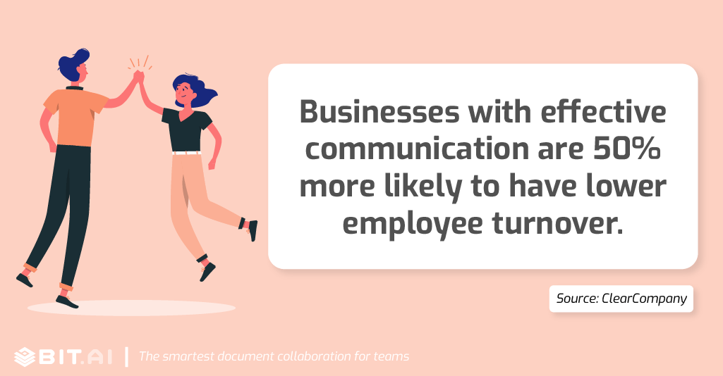 Collaboration statistic: Businesses with effective communication are 50% more likely to have lower employee turnover.
