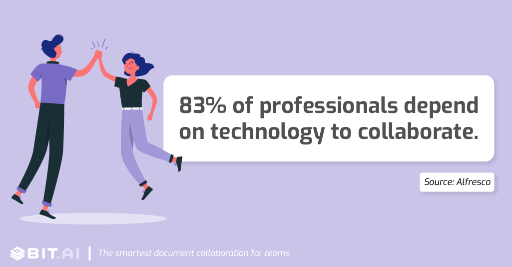 83% of professionals depend on technology to collaborate.