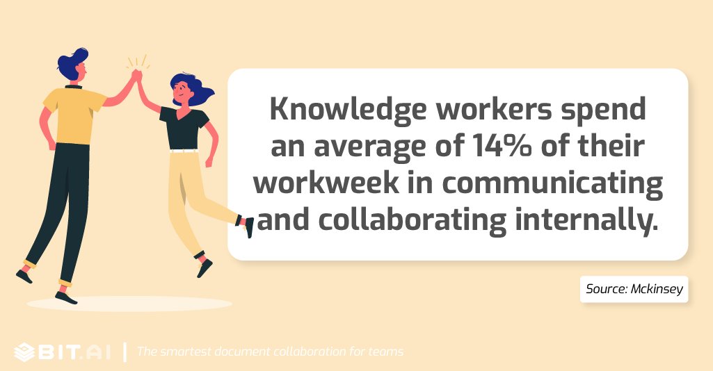 Knowledge workers spend an average of 14% of their workweek in communicating and collaborating internally.