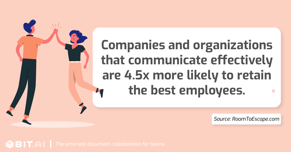 Collaboration statistic: Companies that communicate effectively are 4.5x more likely to retain the best employees.