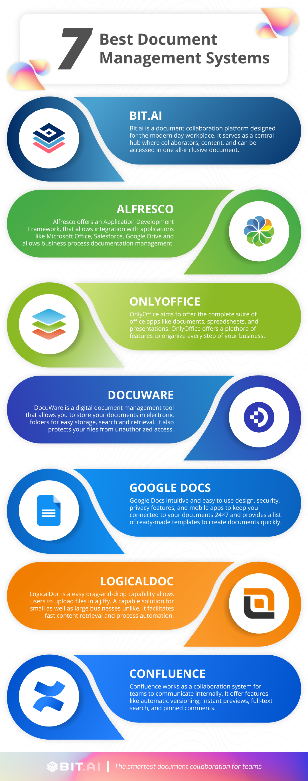 Best document management systems infographic