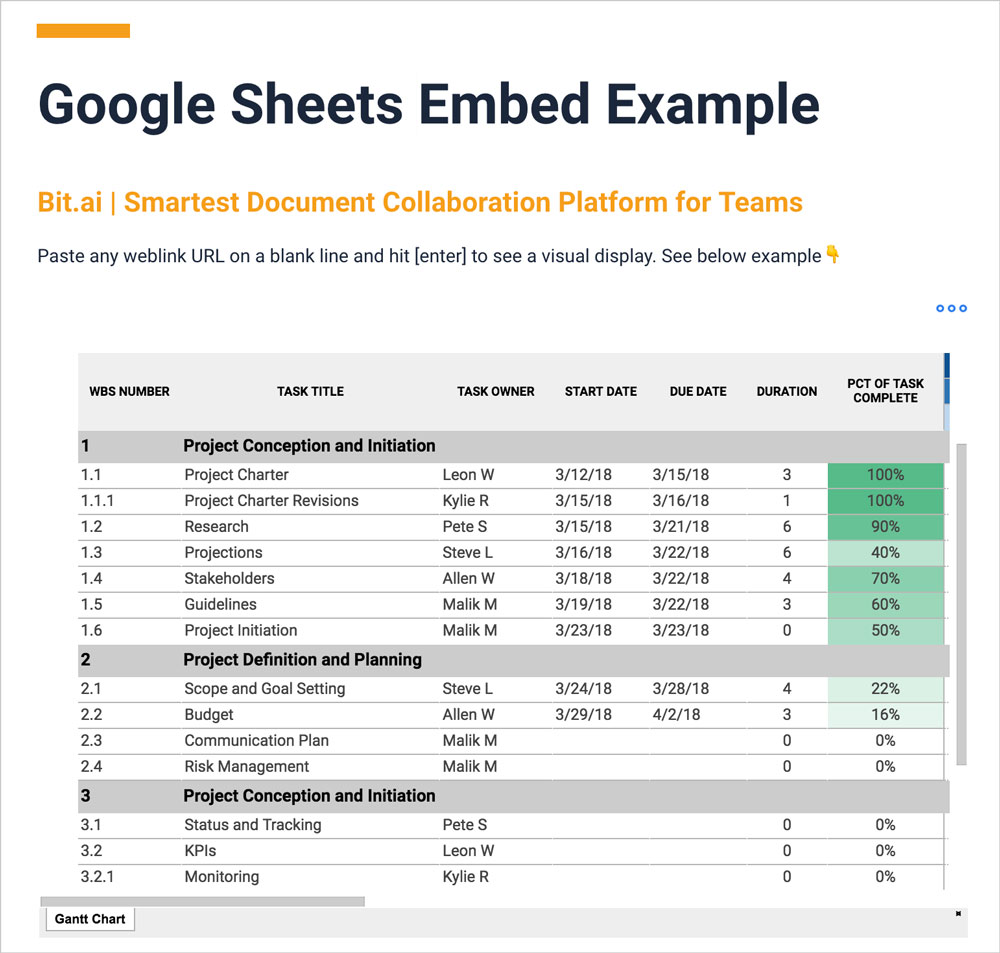 Preview of embedded google sheet in a bit document