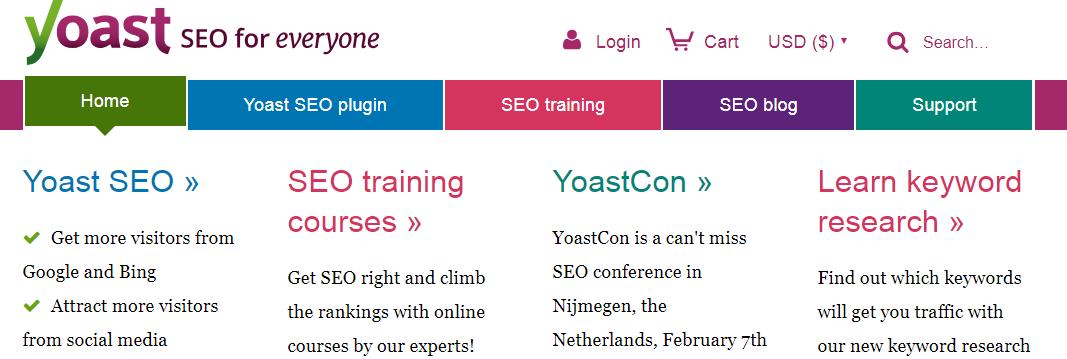 Yoast : Writing tool