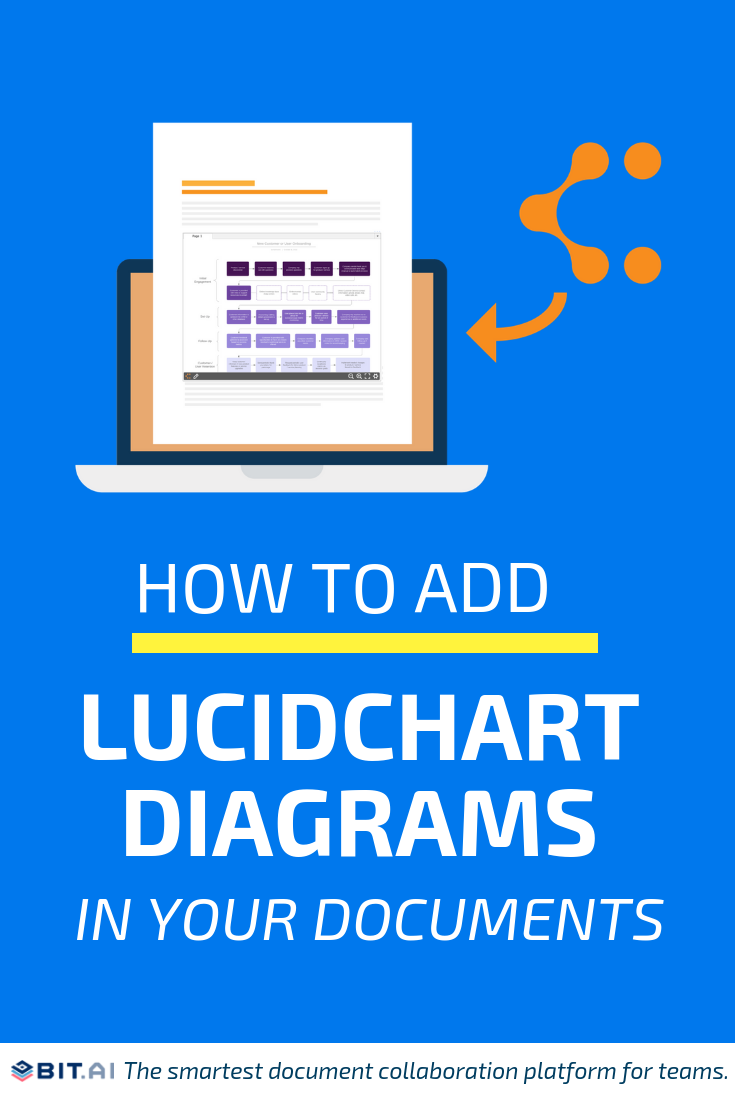 How to Embed Lucidchart Diagrams into Your Documents - Lucid (pin)
