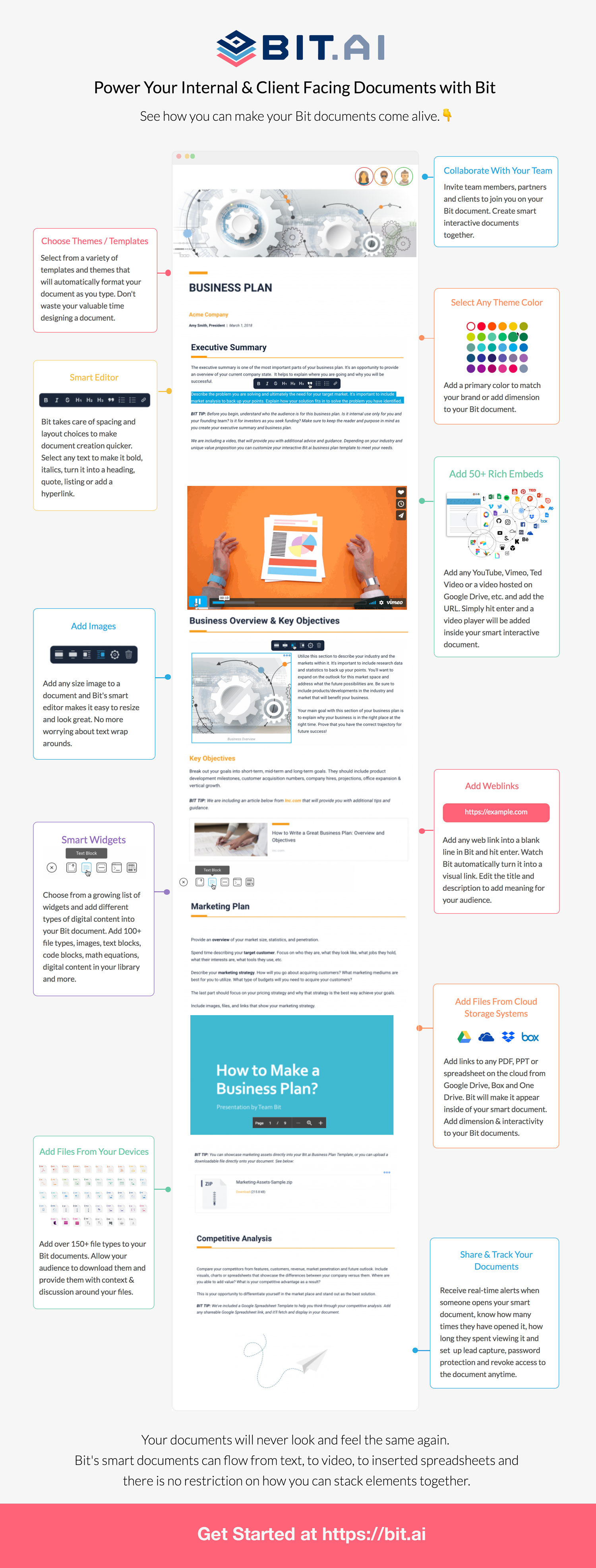 Bit.ai features infographic