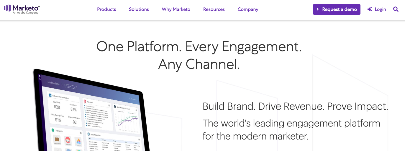 Marketo : Digital marketing tool