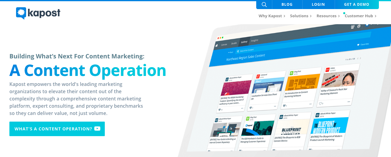 Kapost : Digital Marketing Tool