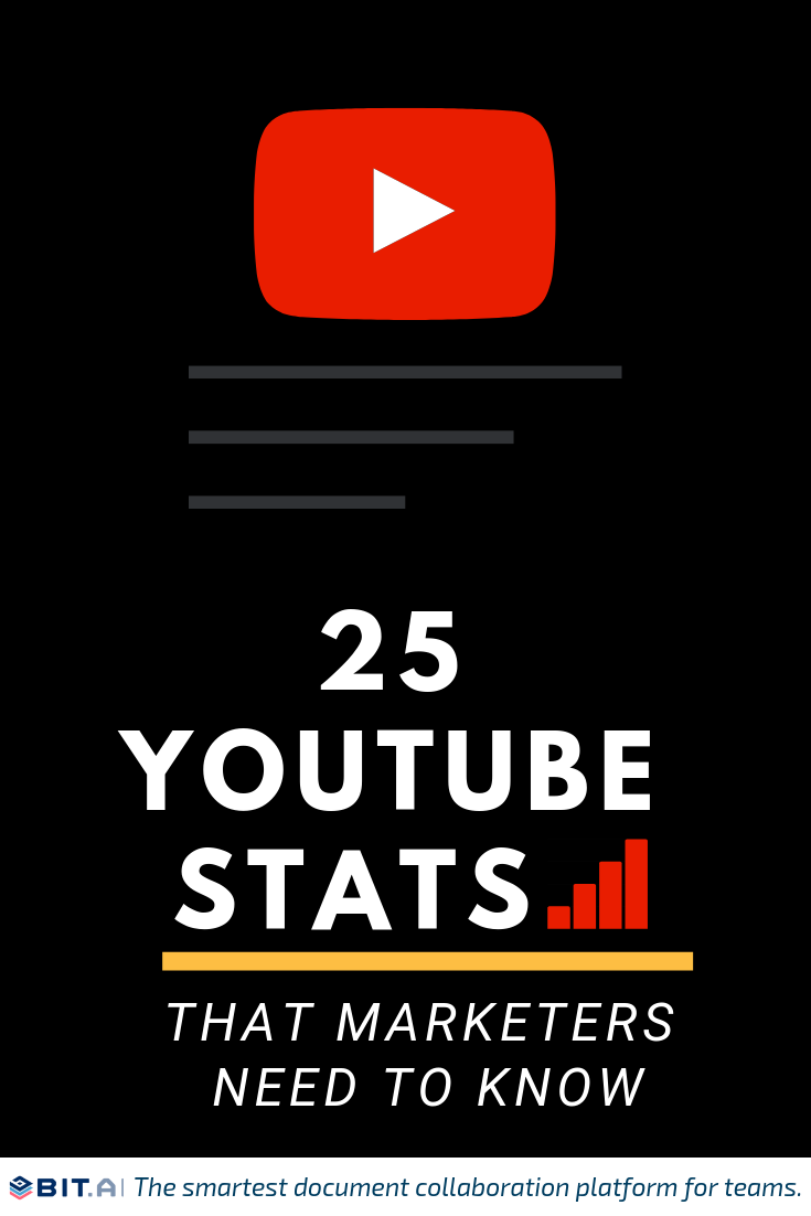 Youtube Stats (PIN)