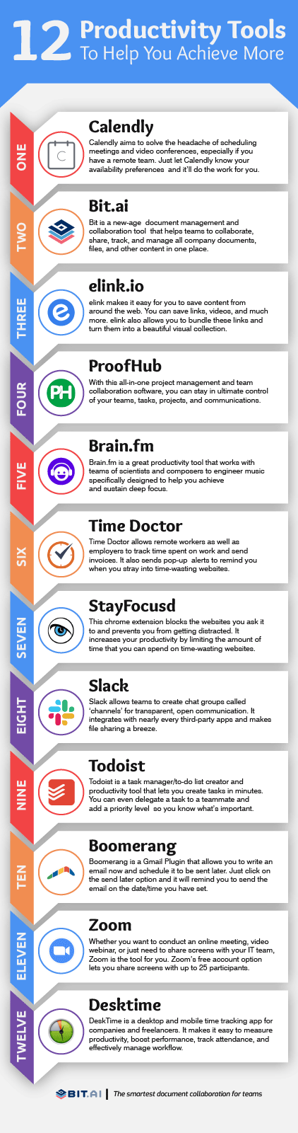 Productivity tools infographic