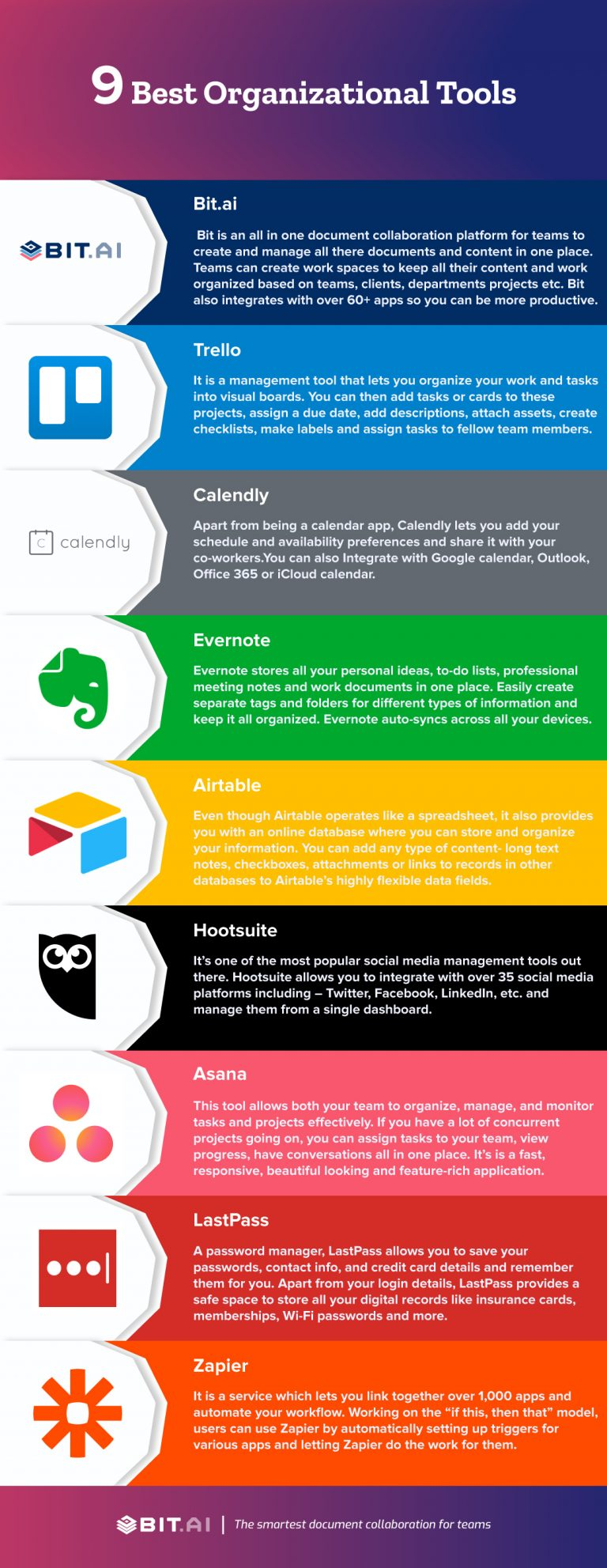 Infographic of best organizational tools