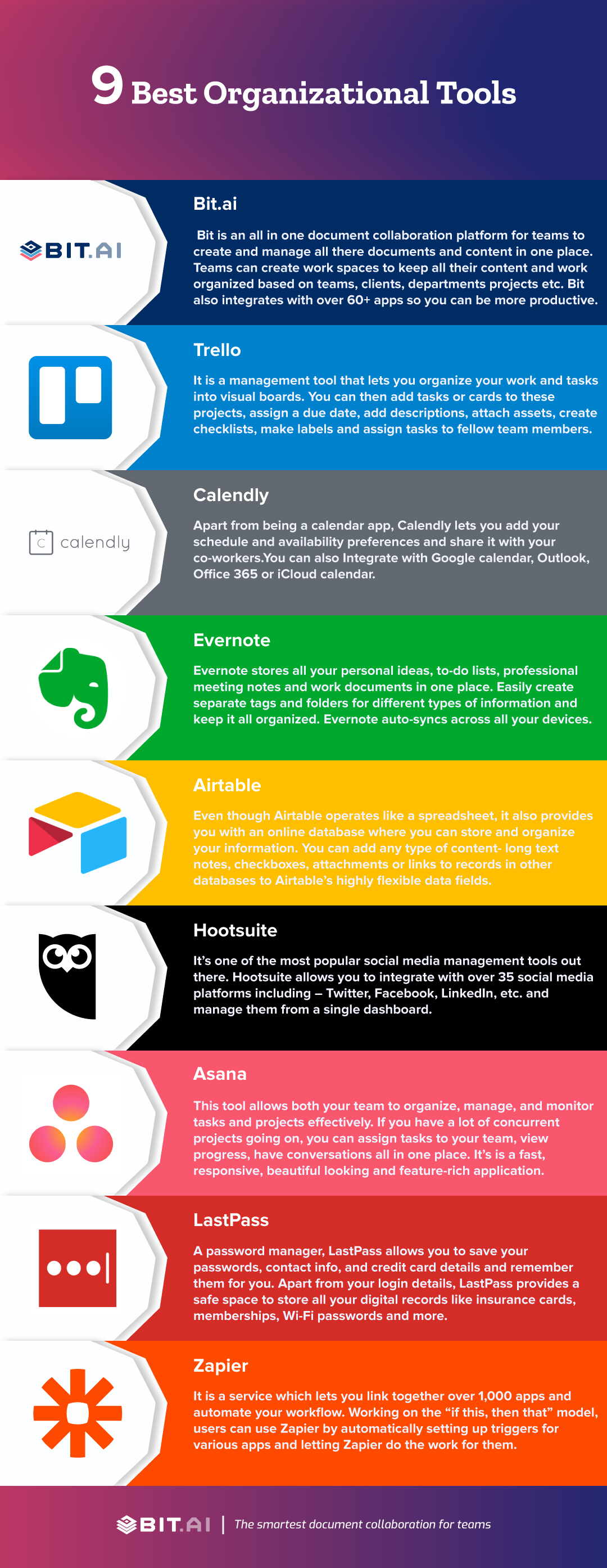 Organizational tools infographic