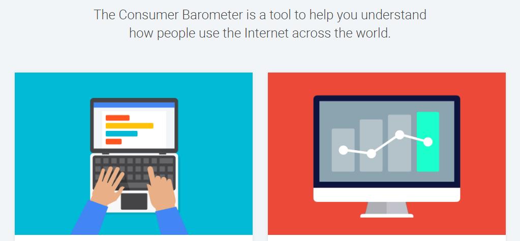 Customer barometer : Growth hacking tool