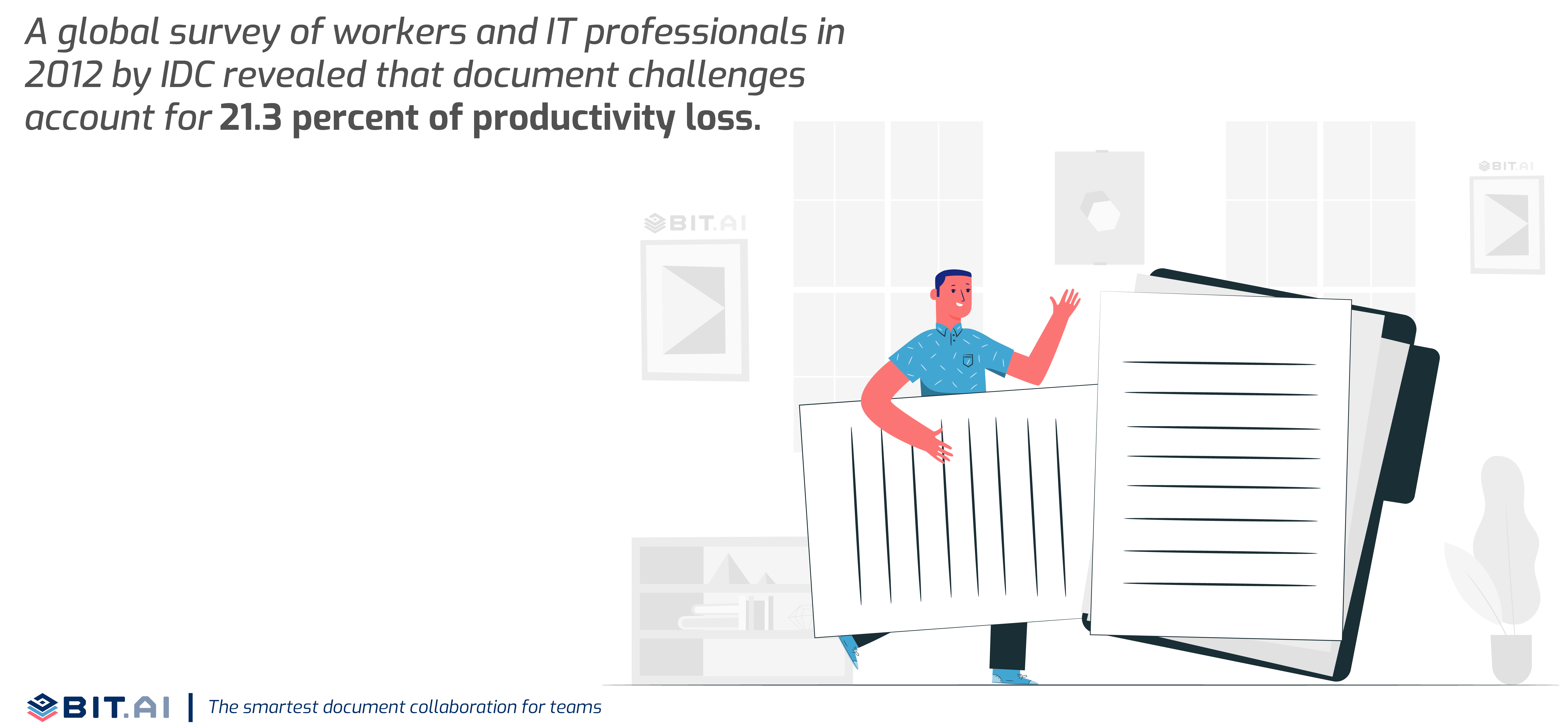 Statistic related to productivity loss because of document challenges