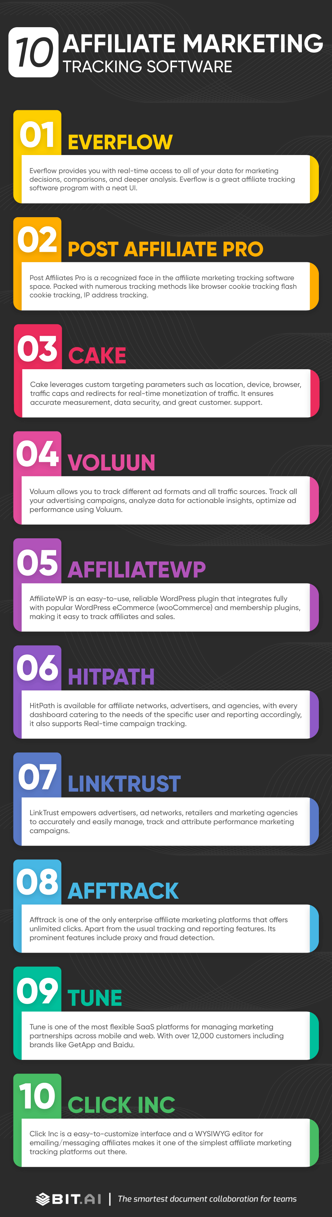 Affiliate marketing tracking software infographic