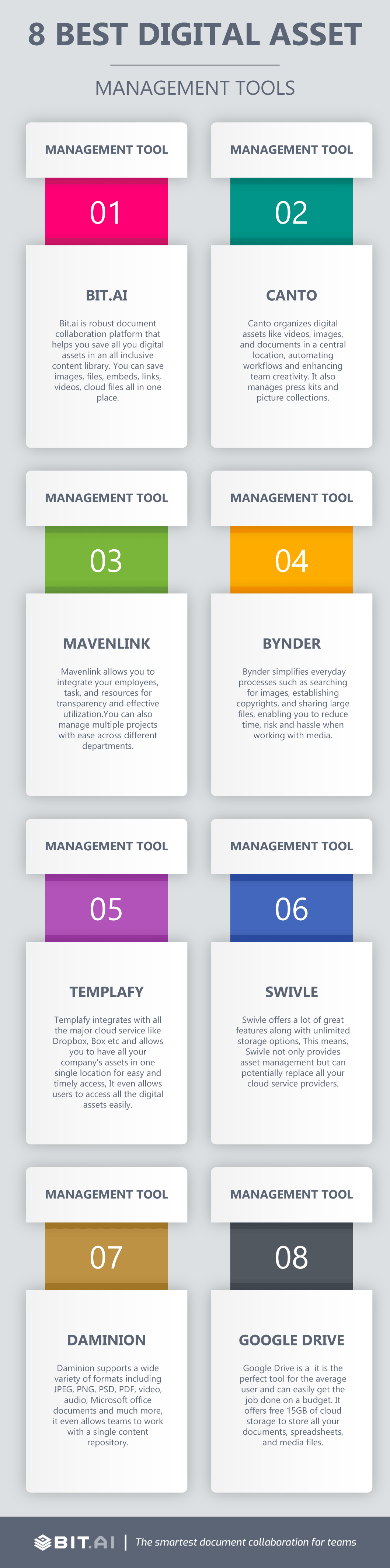 8-Best-Digital-Asset-Management-Tools-Infographic
