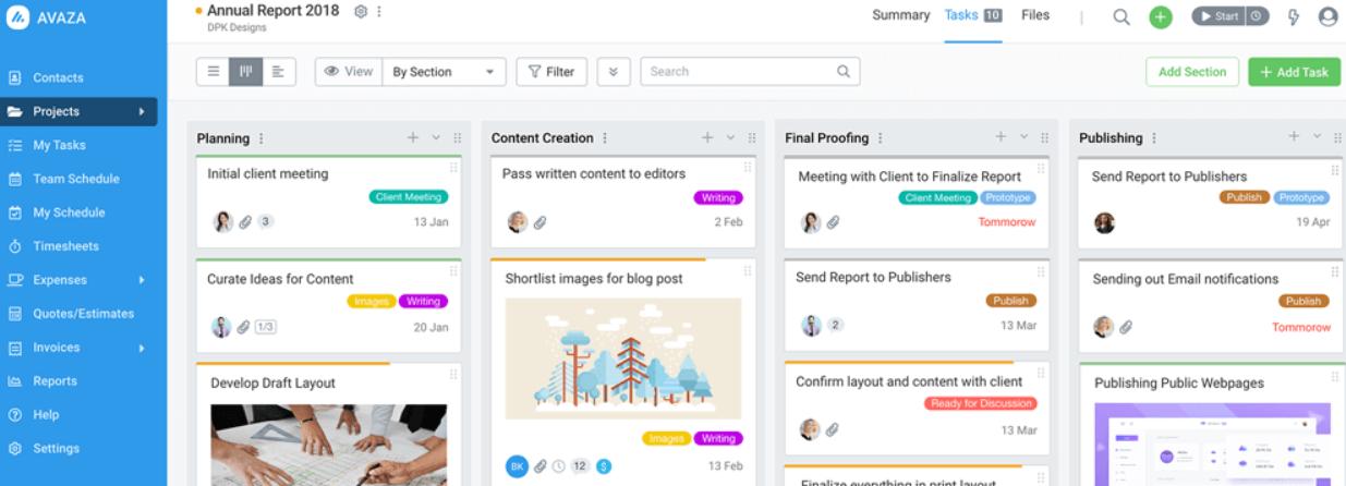 Avaza : Workflow Management Software