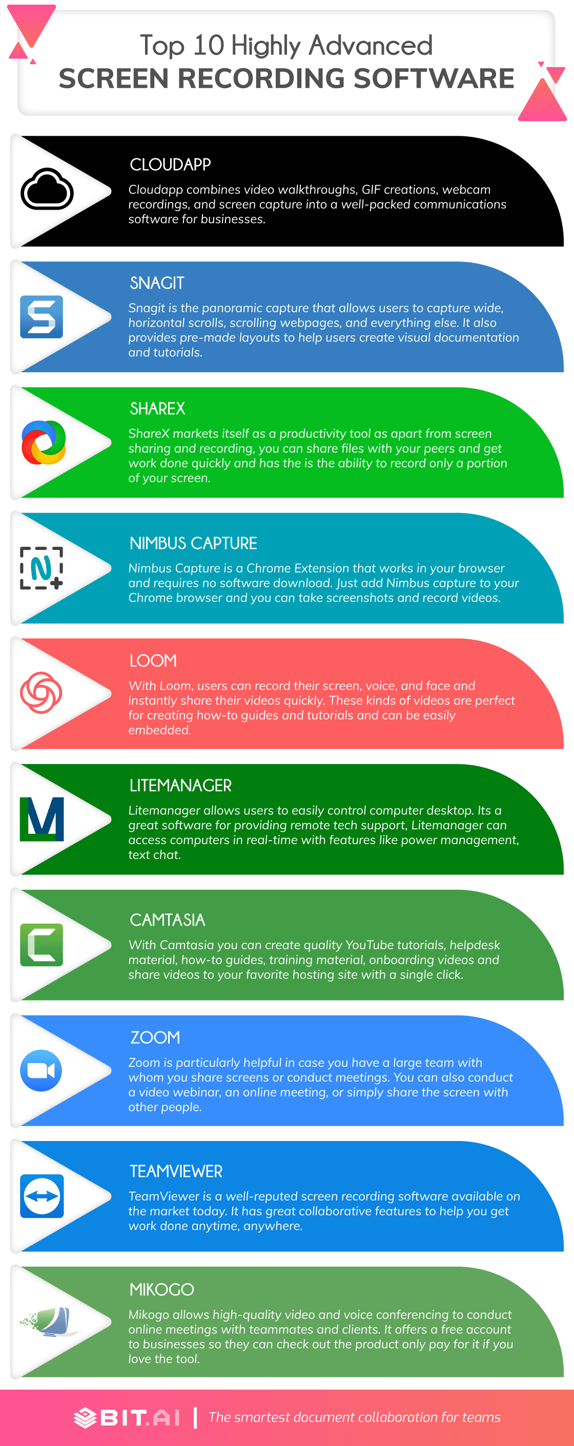 Screen recording software infographic