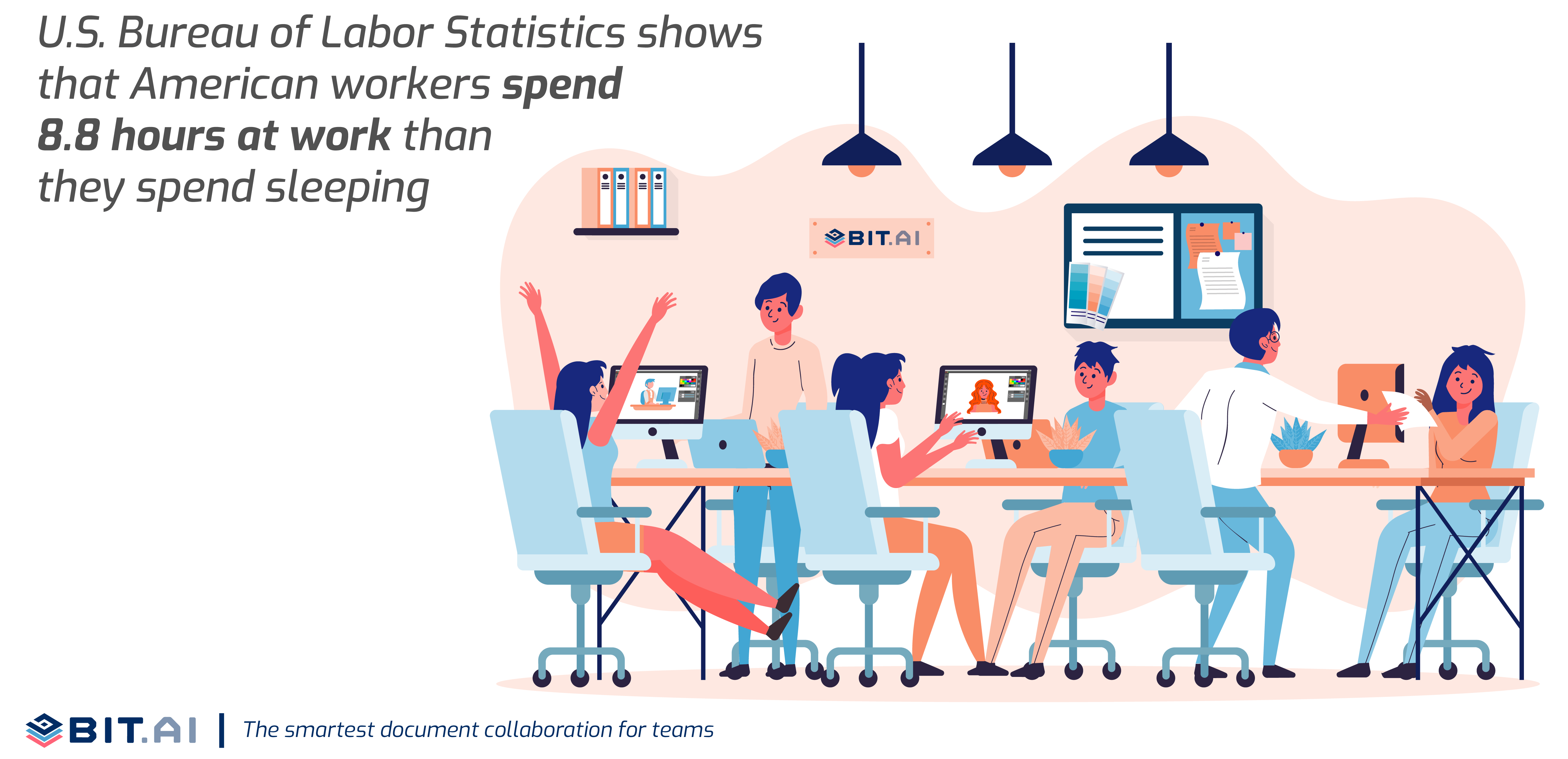 Statistic illustration related to workplace productivity