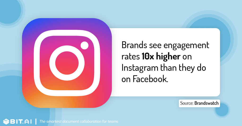 Instagram statistic illustration related to engagement rates