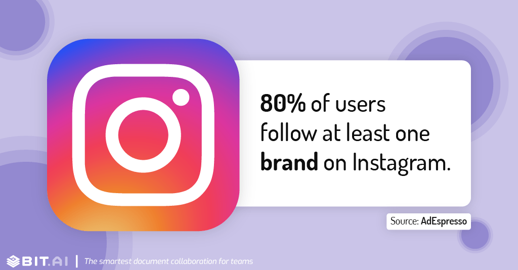 Instagram statistic illustration related to following of brands