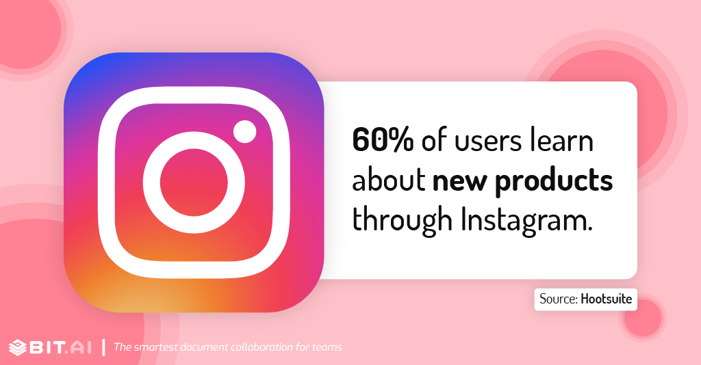Instagram statistic illustration related to new products on instagram