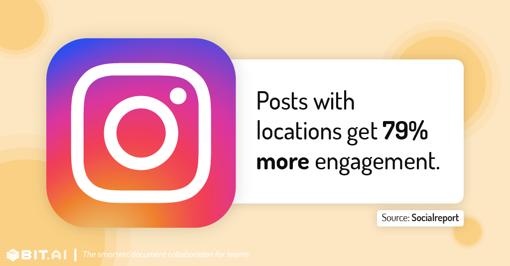 Instagram statistic illustration related to mention of location in instagram posts