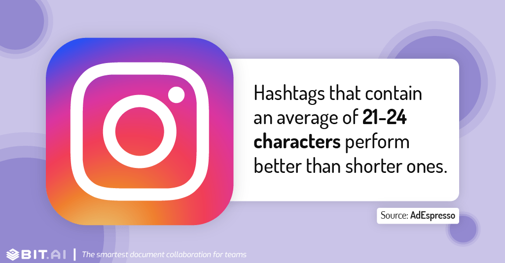 Instagram statistic illustration related to characters usage in hashtags