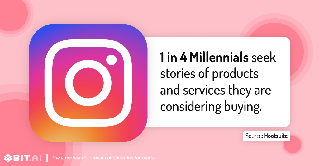 Instagram statistic illustration related to search of products