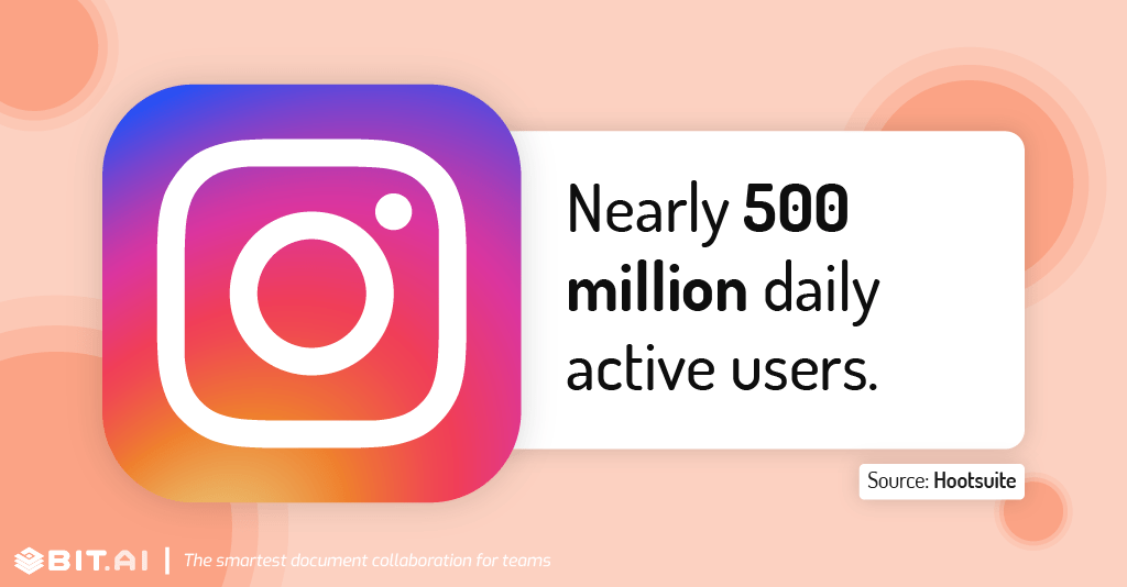 Instagram statistic illustration related to active daily users.