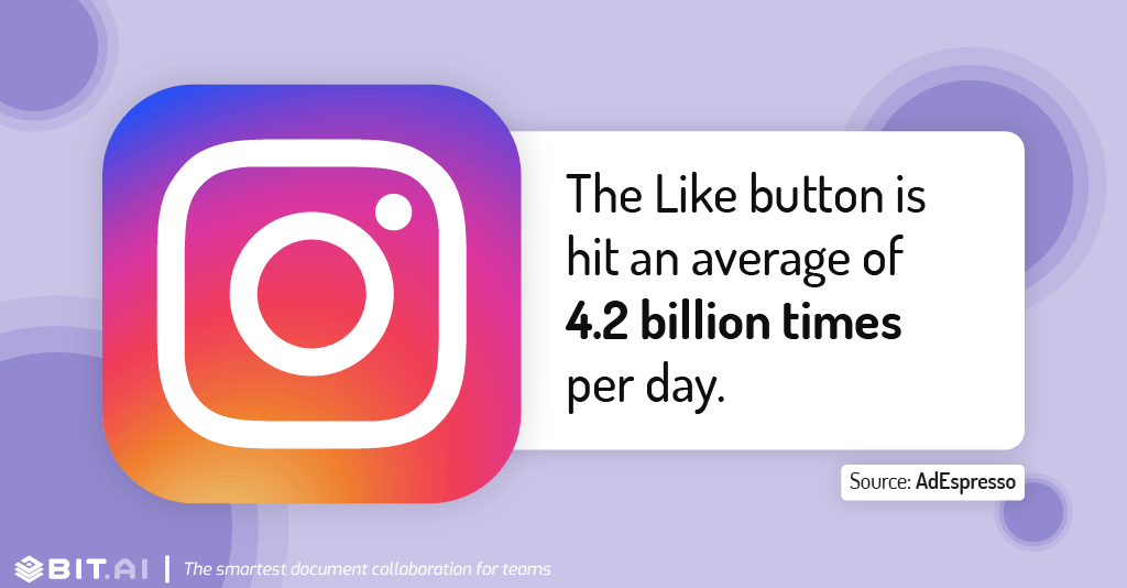 Instagram statistic illustration related to hitting of like button