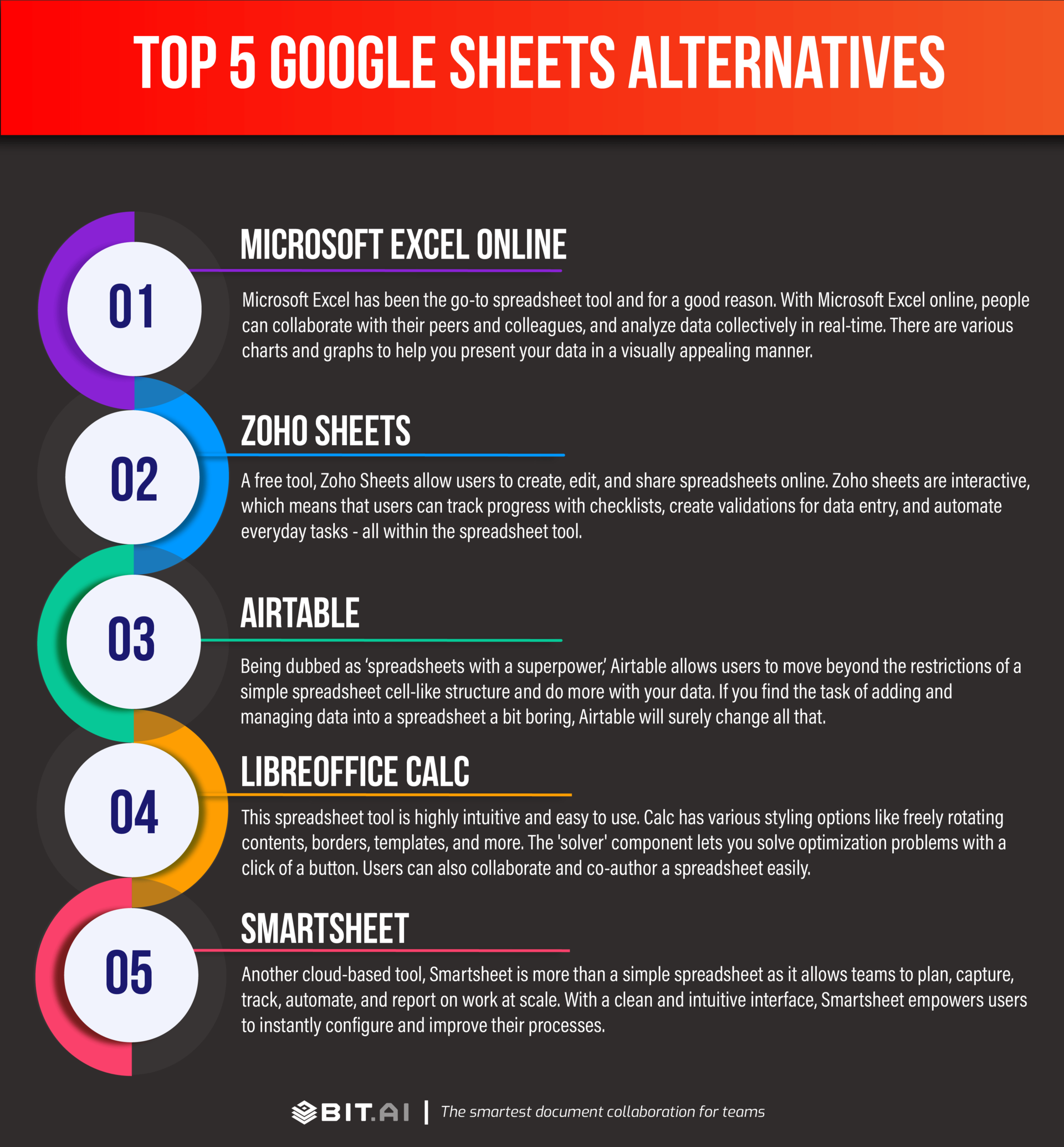 Google sheets alternatives infographic