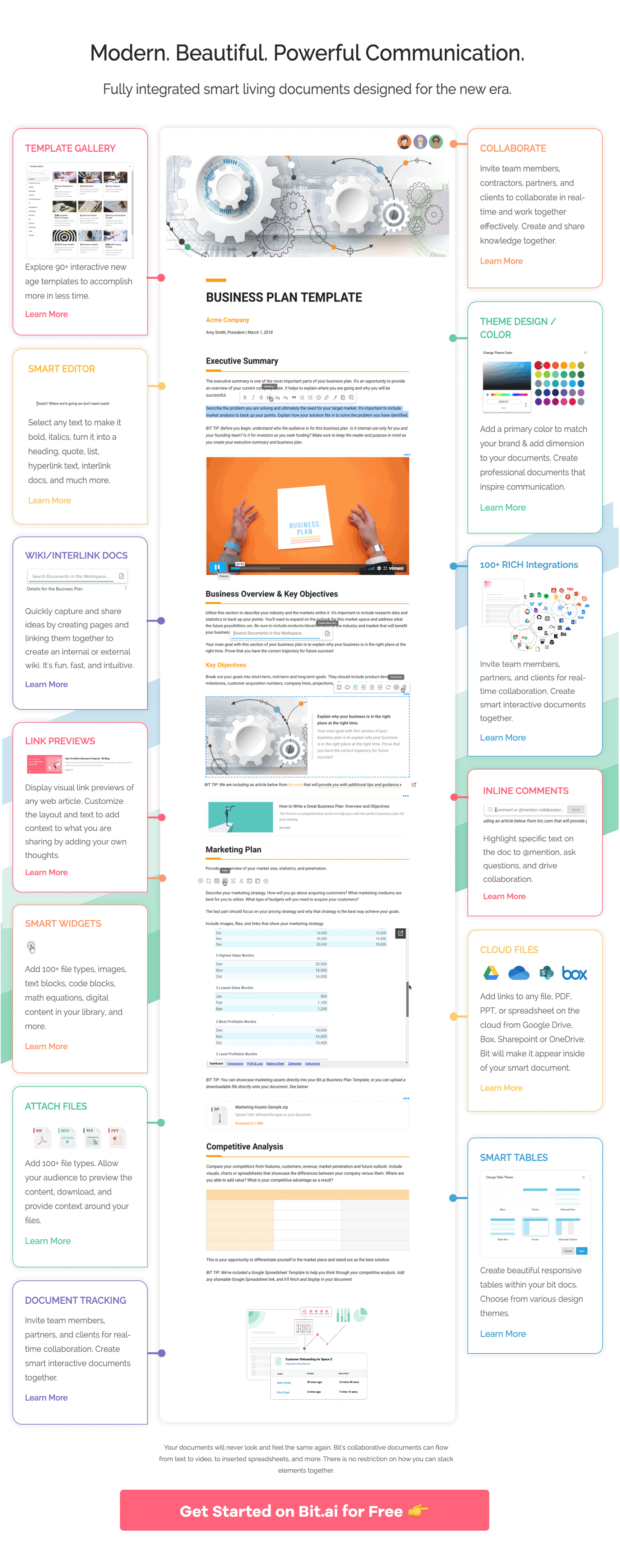 Bit features infographic