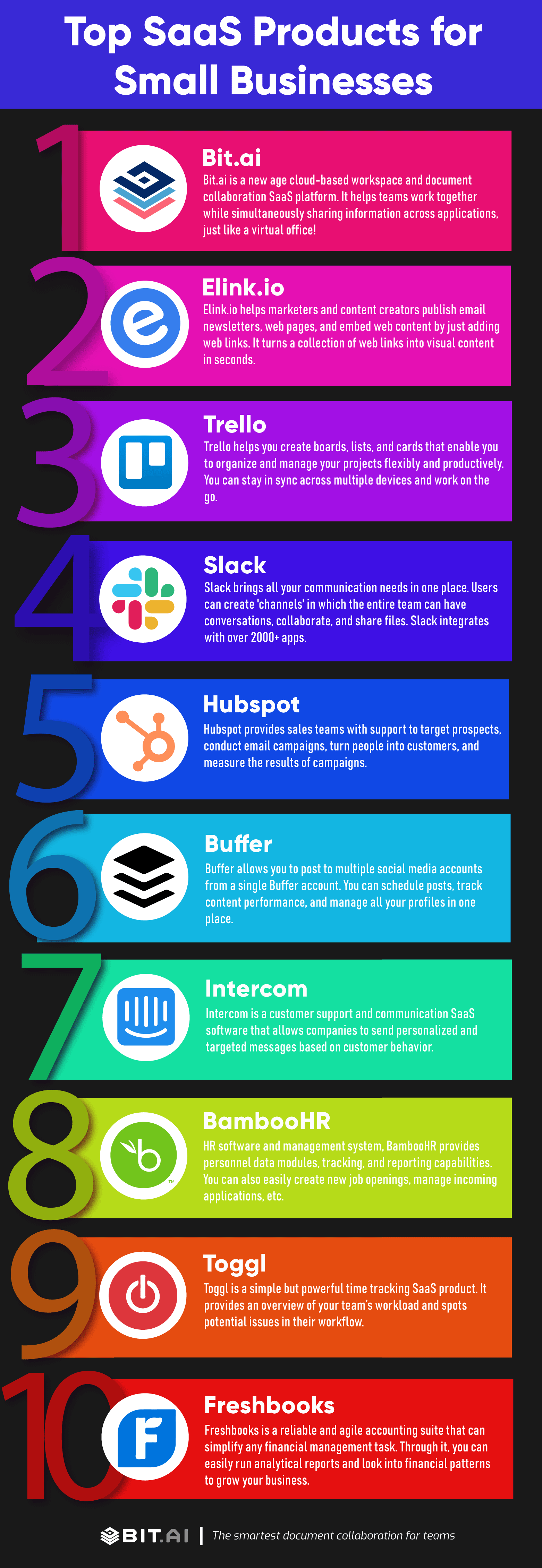 Saas products infographic