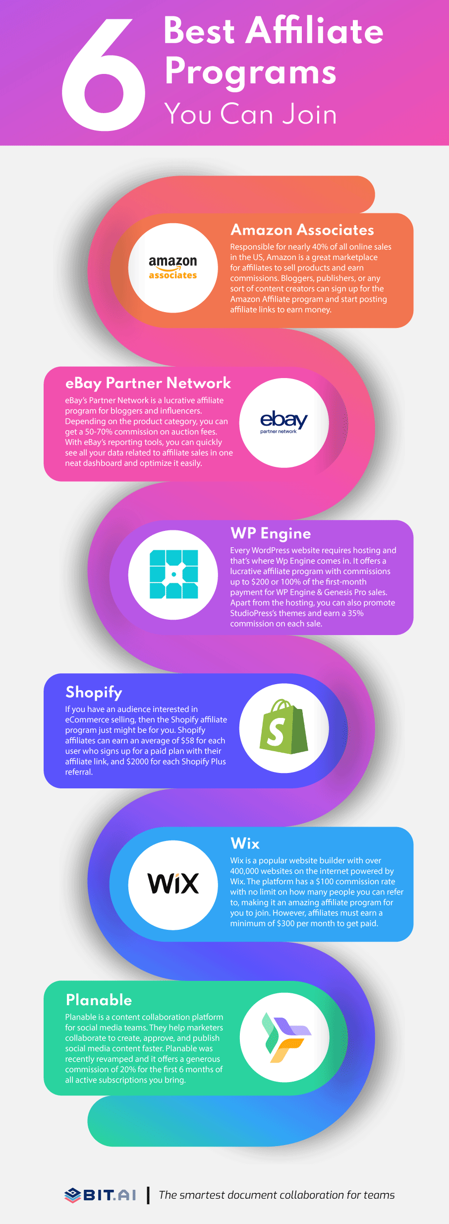Affiliate programs infographic