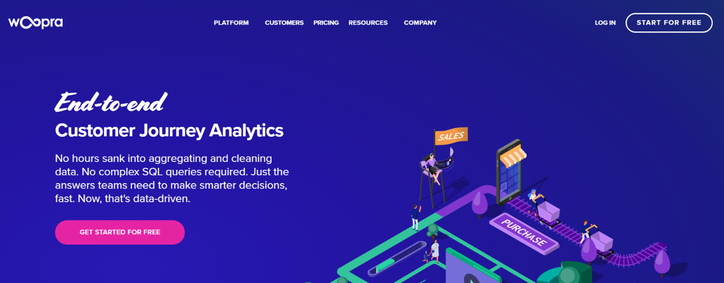 Woopra: Customer analytics tool and software