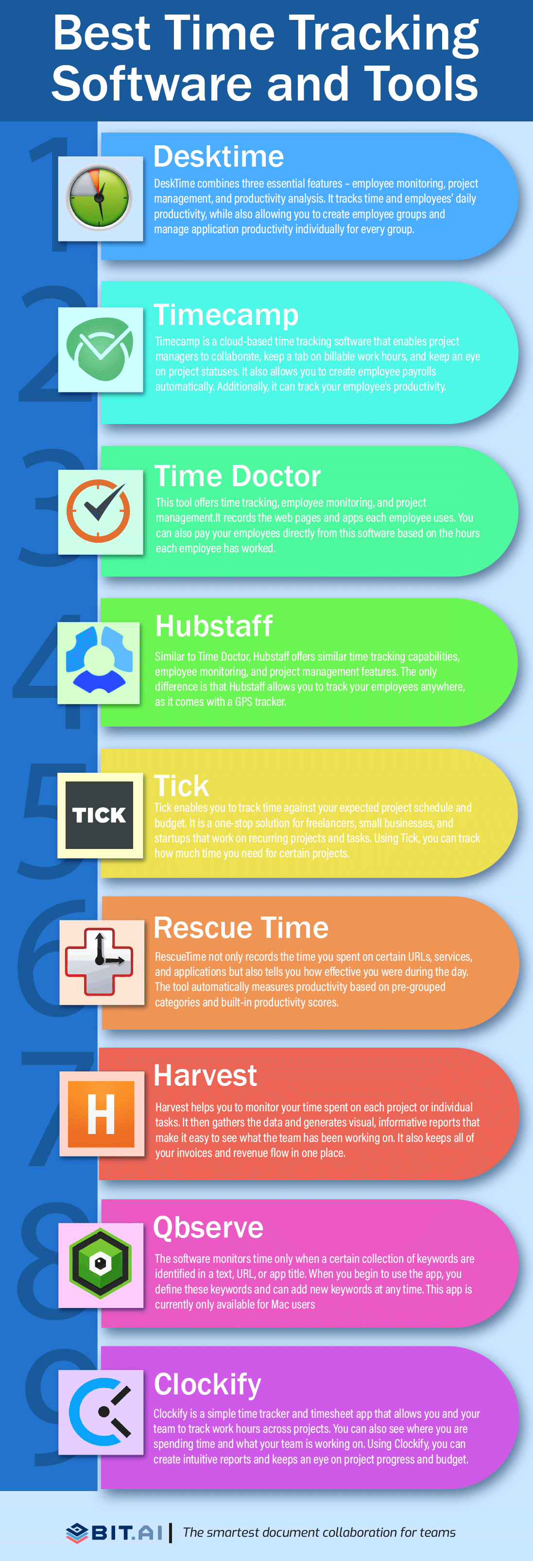 Time tracking tools and software infographic