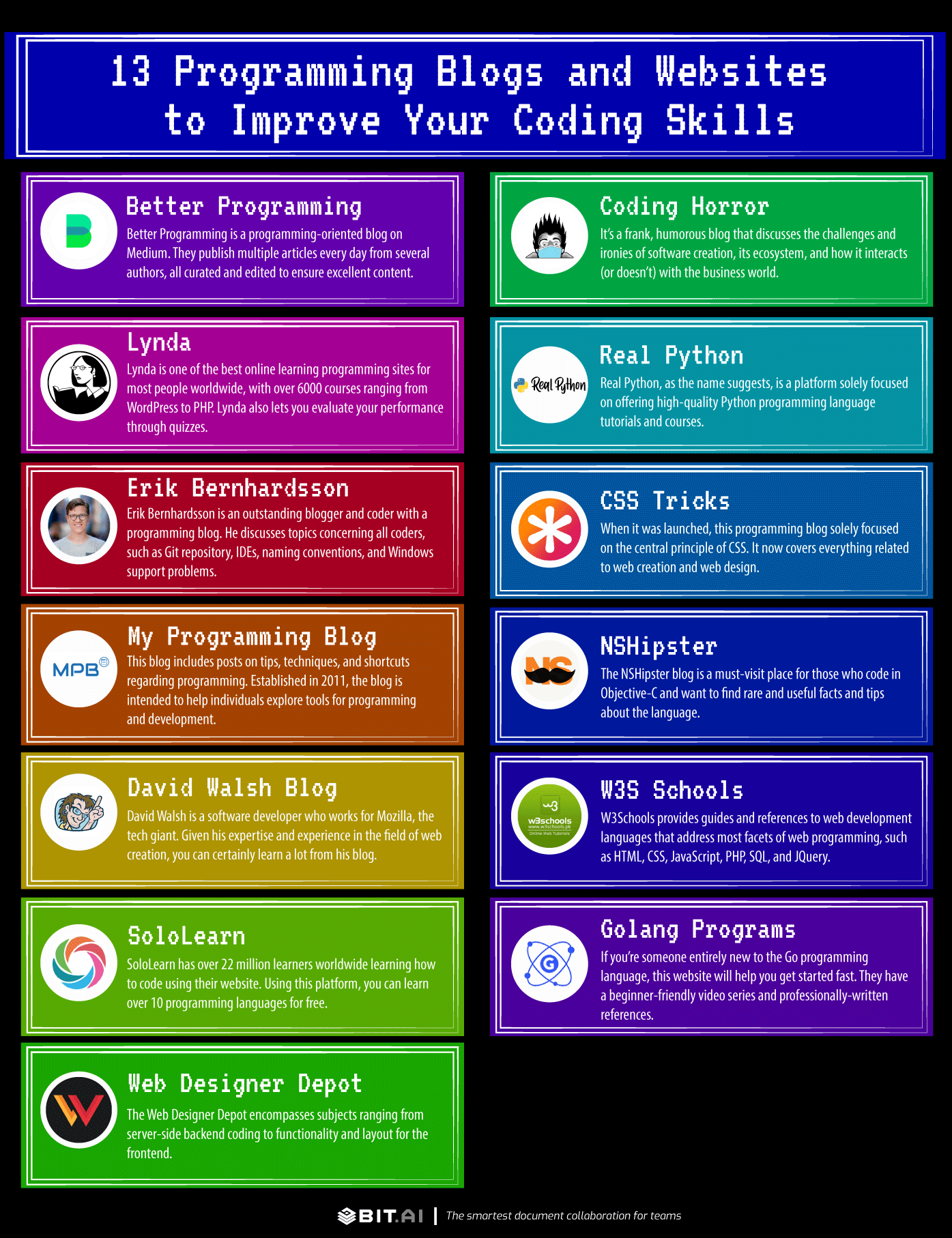 Programming blogs and websites infographic