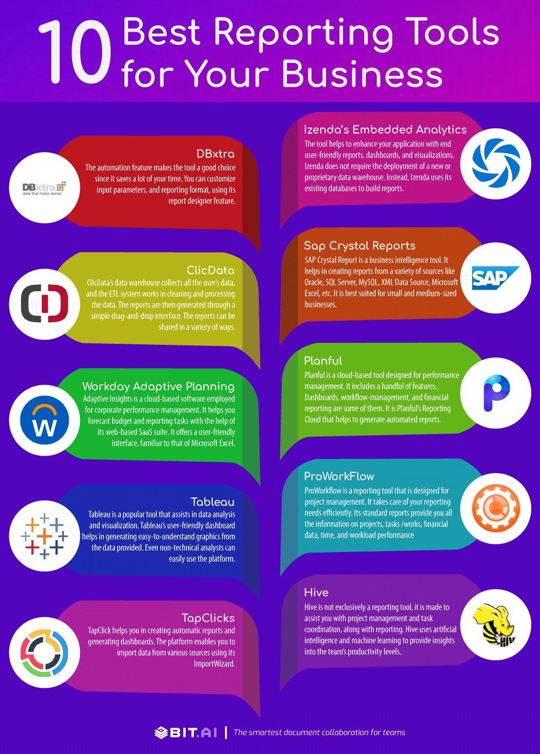 Reporting tools and software infographic