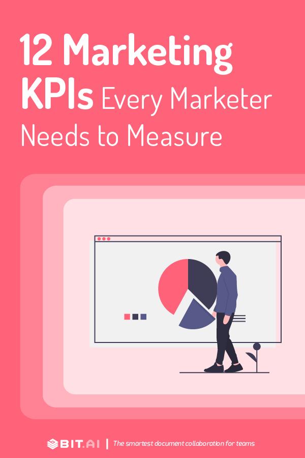 Marketing KPIs - Pinterest
