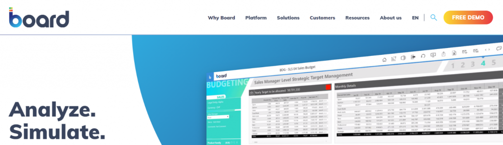 Board: Business intelligence tools & Software