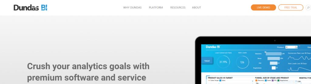 Dundas Bi: Business intelligence tools & Software